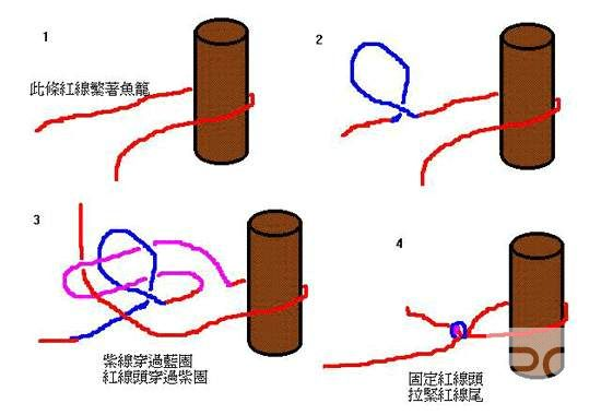 史上最全图文介绍海钓鱼钩鱼线绑法