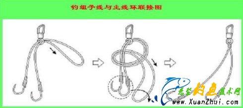 子线和8字环连接的方法