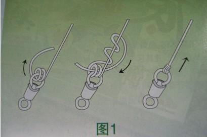 图解 鱼线/鱼线和鱼竿的绑法图解...