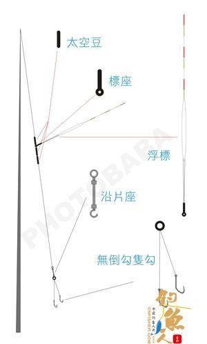 鱼杆绑法图解鱼杆绑线图解鱼线和鱼杆绑法图解;