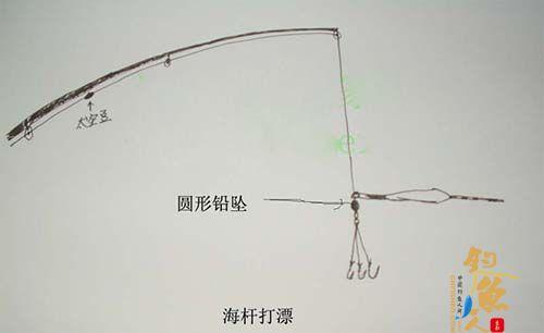 海杆打漂的钓组装配图解