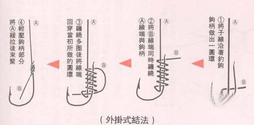 介绍鱼钩的绑法大全,总有一种适合自己