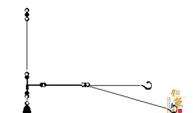 近海浅海船钓,常见的六线鱼钓组有哪几种?