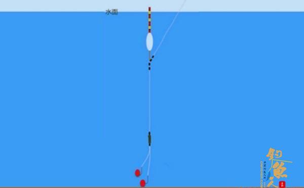 钓鱼调漂都是调四钓二,双饵在水底状态一样吗?