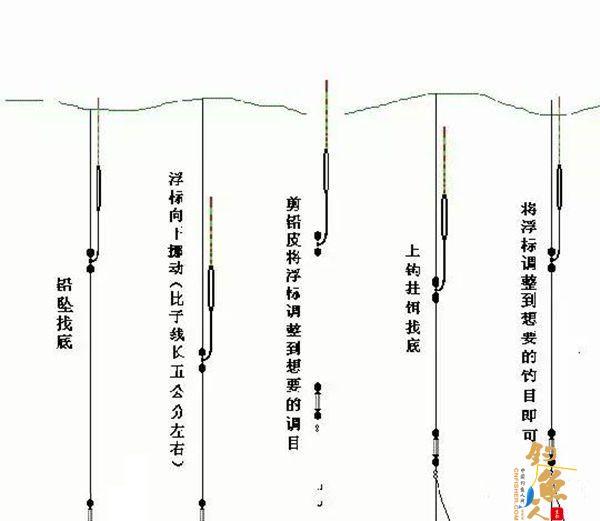 台钓蚯蚓挂钩四个调漂方法