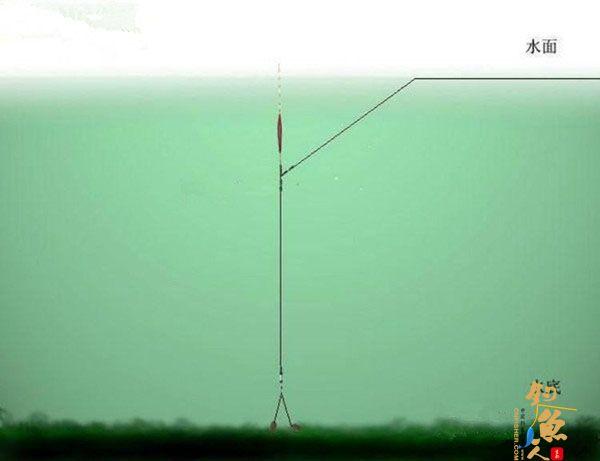 详谈垂钓过程中如何调漂找底