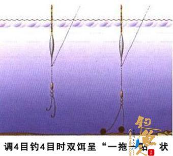 钓鱼中浮漂的调灵与调钝及调目数详解