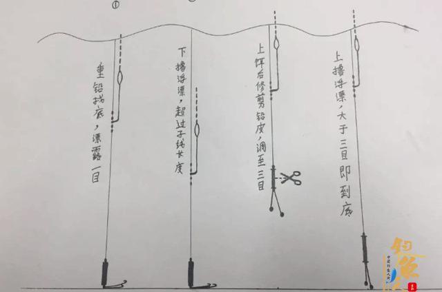 台钓调整浮漂的一些基本套路,从悬坠钓来总结