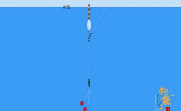 台钓调漂的最顿和最灵分别是哪种状态?